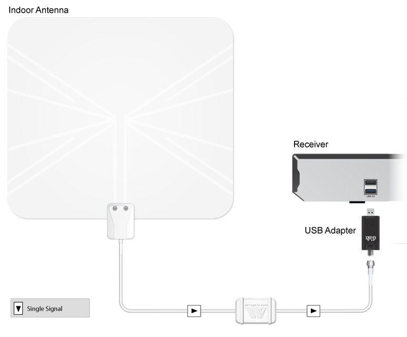 dish hd wiring diagram connect an over the air antenna to a dish hopper mydish  air antenna to a dish hopper