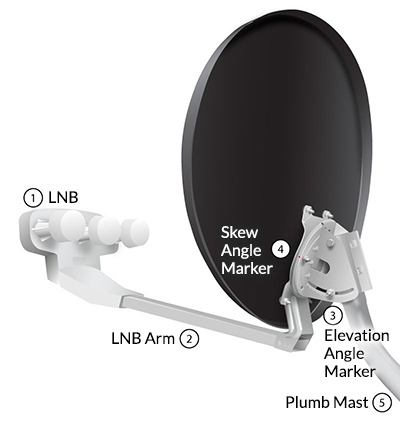 Portable Dish Pointing Angle Guide Mydish