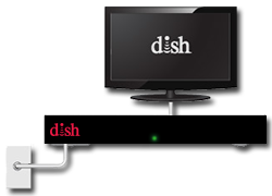 rca tv hook up diagrams setting up your new tv mydish  setting up your new tv mydish