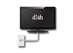 Setting Up Your New <b>TV</b>   MyDISH
